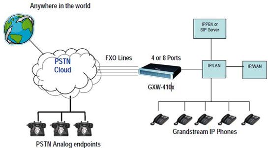 diagrama-gxw4104